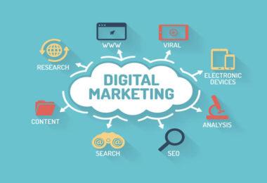 How to Create a Digital Marketing Strategy